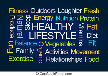 Healthy Lifestyle Word Cloud on Blue Background