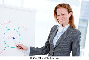 Confident businesswoman pointing at a white board