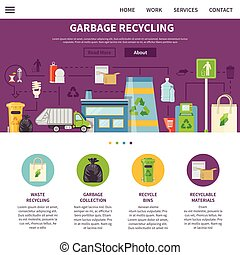 Garbage Recycling Page Design - Garbage Recycling...