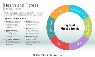 Fitness trends information slide - An image of a fitness...