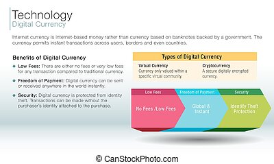 Digital currency information slide - An image of a digital...