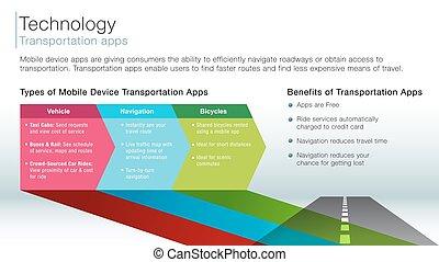 transportation apps information slide - An image of a...