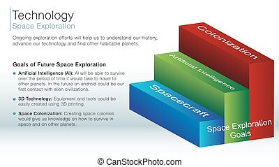 Space exploration information slide - An image of a space...