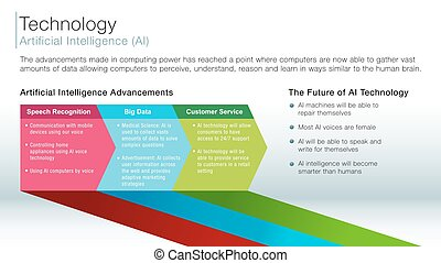 Artificial intelligence information slide - An image of a...