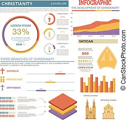 Christianity infographic for religion theme design