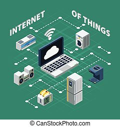 Internet Of Things Isometric - Isometric concept with...