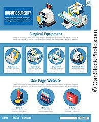 Robotic Surgery Isometric One Page Desing - Robotic surgery...
