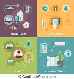 Systems Of Control In Smart House - Systems of control in...