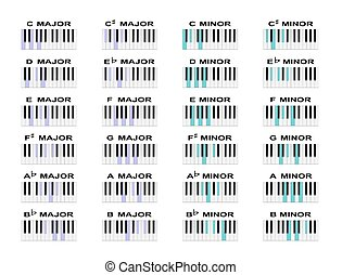 Piano Chords - Piano chord diagrams for standard major and...