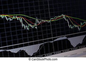 股票, 圖表, 圖表, 交換