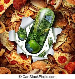 Diet Pill Concept as a natural green viatmin supplement made...