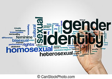 Gender identity word cloud
