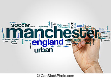 Manchester word cloud concept