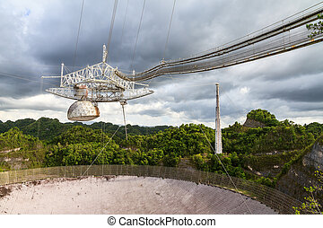 Arecibo radio telescope - The Arecibo Observatory radio...