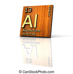 Aluminum form Periodic Table of Elements - wood board