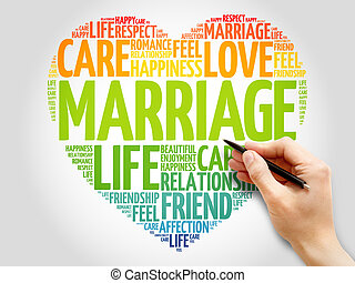 Marriage concept heart word cloud