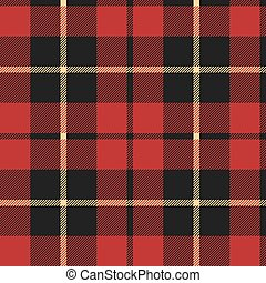Wallace Tartan Repeating Background - Wallace scottish...