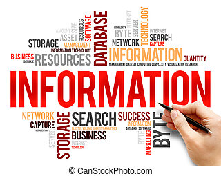Information word cloud, business concept