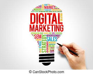 Digital Marketing bulb word cloud