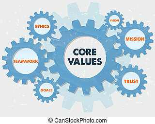 core values and business conception words in grunge flat...