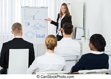 Manager Explaining Business Strategy To Her Team - Happy...
