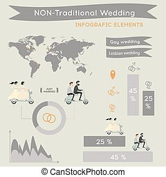 Non-traditional family infographics elements set with charts...