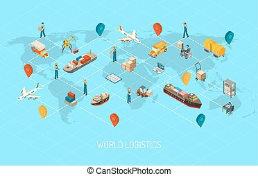 Logistics Operations Worldwide Isometric Poster -...
