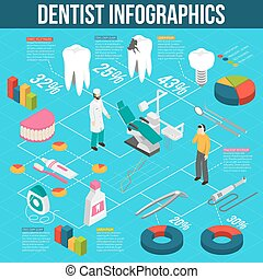 Medical Dental Care Isometric Flowchart Infographics -...