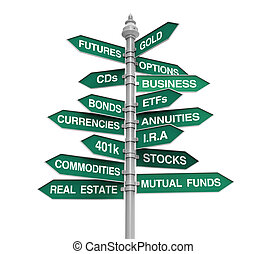 Types of Investments Direction Sign isolated on white...