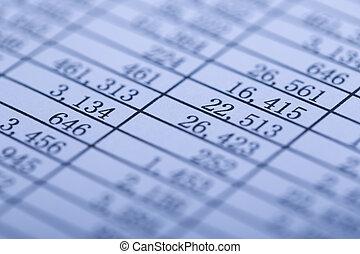 Closeup Shot Of Balance Sheet - Closeup shot of the numbers...