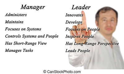 Comparison of Managers and Leaders