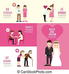 Family people flat design with icons concept infographic love,vector illustration