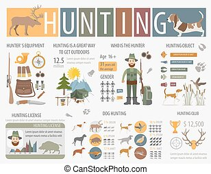 Hunting infographic template Dog hunting, equipment,...