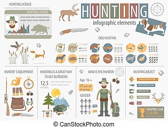 Hunting infographic template. Dog hunting, equipment,...