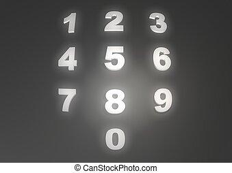 números,  0-9