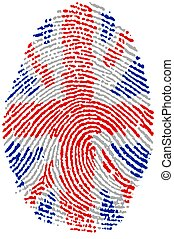 Fingerprint - UK