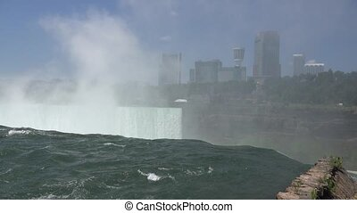 Niagara Falls and Buffalo