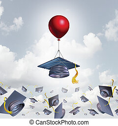 School Support - School support and college graduation...