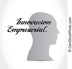 business innovation thinking brain sign in Spanish...