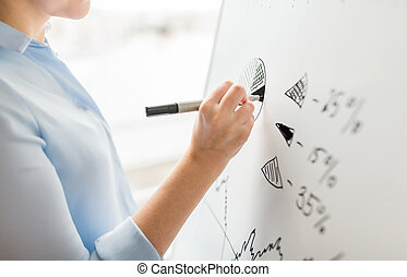 close up of hand drawing pie chart on white board -...