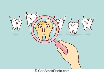 cartoon decay tooth with magnifying glass, great for health...