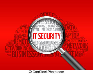 IT Security word cloud with magnifying glass