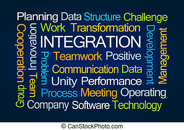 Integration Word Cloud on White Background