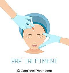 PRP facial treatment - Platelet rich plasma facial...