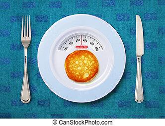 calorie tot of pancake - view of calorie tot in pancake that...