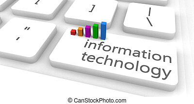Information Technology as a Fast and Easy Website Concept
