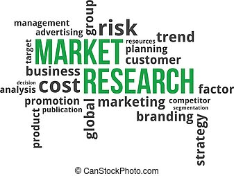 word cloud - market research - A word cloud of market...