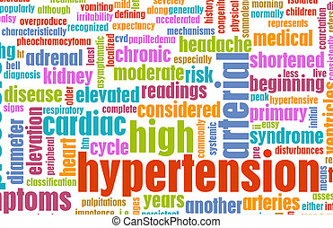 High Blood Pressure or Hypertension As a Concept