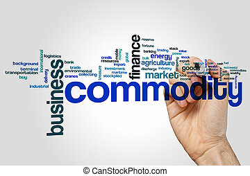 Commodity word cloud concept