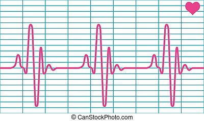 Cardiogram - Illustration of the cardiogram and heart symbol